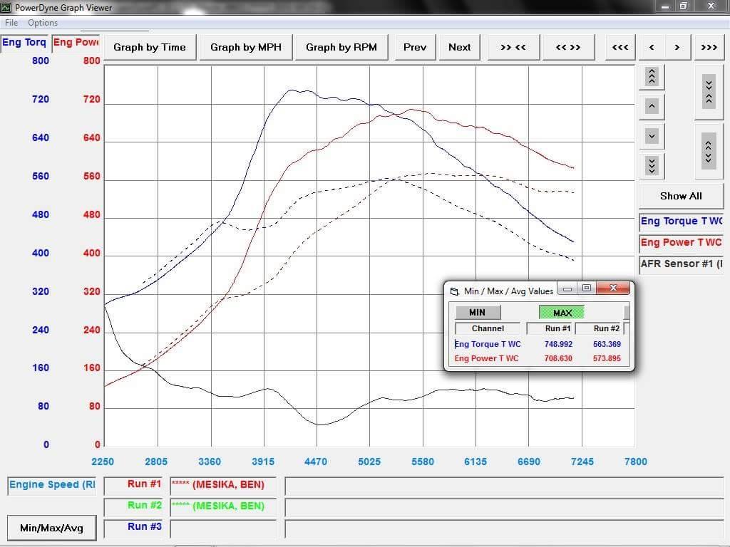 997 Turbo e85 tuned