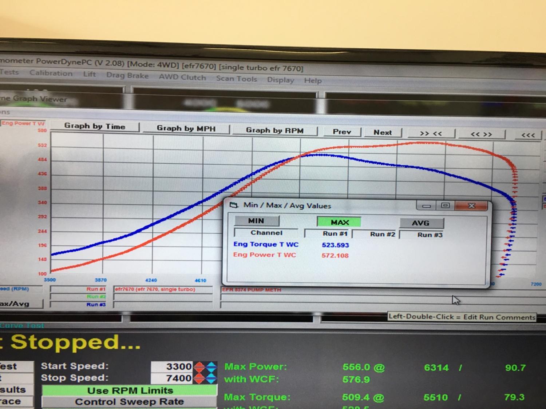 B5 S4 Tuning